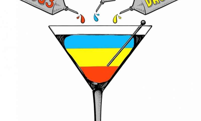 mixing substances