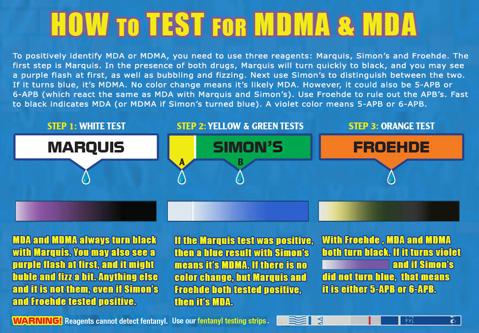 MDMA-kit-instructions copy